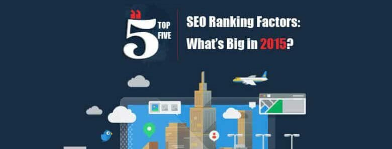 Infographic – SEO Ranking Factors: What's Big in 2015?